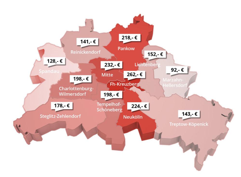Mietpreisbremse: Errechnete Mietersparnis von wenigermiete.de-Nutzern in Berlin